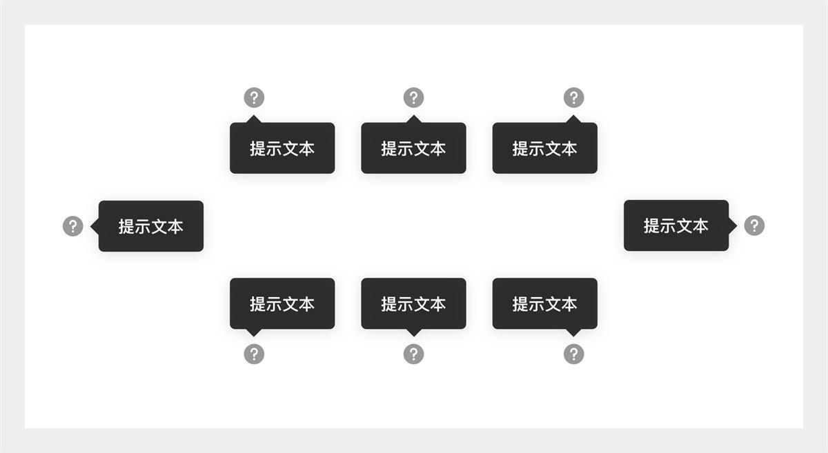 大厂高手出品!深入了解B端的弹窗设计应用(下)