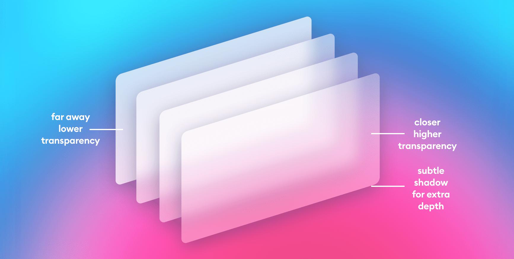 「新拟物化」过时了!此刻你最应该拥抱的是「玻璃拟物化」!