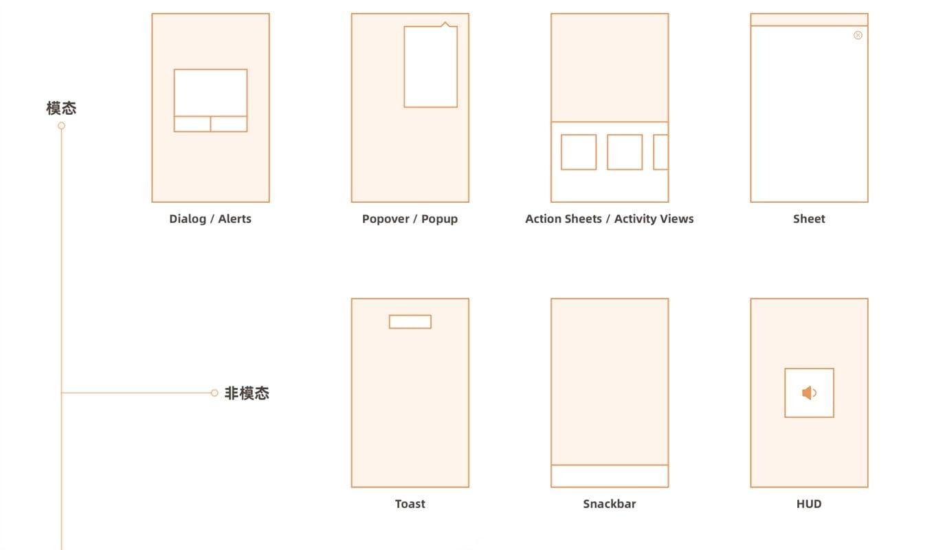 壹周速读:设计师的作品集制作指南
