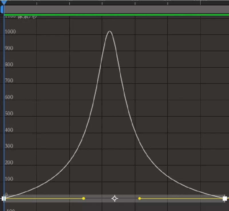 只会用缓动?五分钟让你学会AE动画曲线!