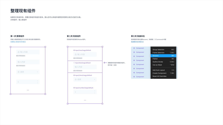 Figma重大功能更新!学会用「变体组件」让设计效率翻一倍!