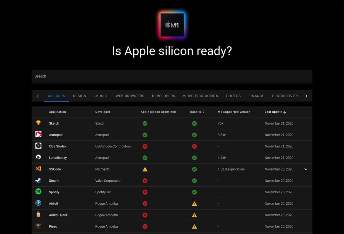 想买Apple M1的笔记本?先来这个网站查询适配软件!