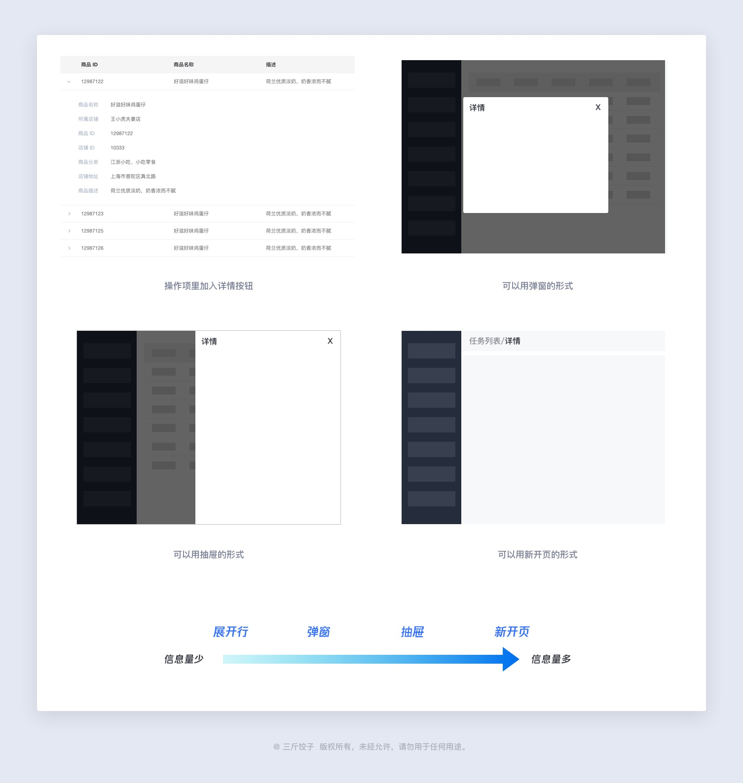 如何设计B端表格?这篇近5000字的干货帮你完全掌握!