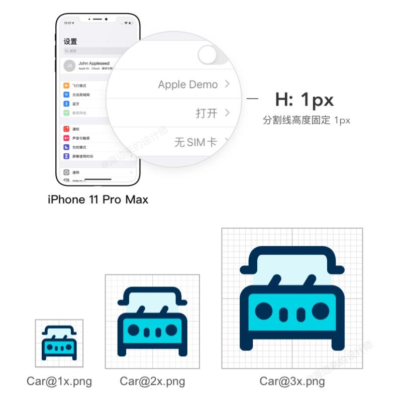 三分钟搞懂,iPhone 12发布后的设计尺寸调整