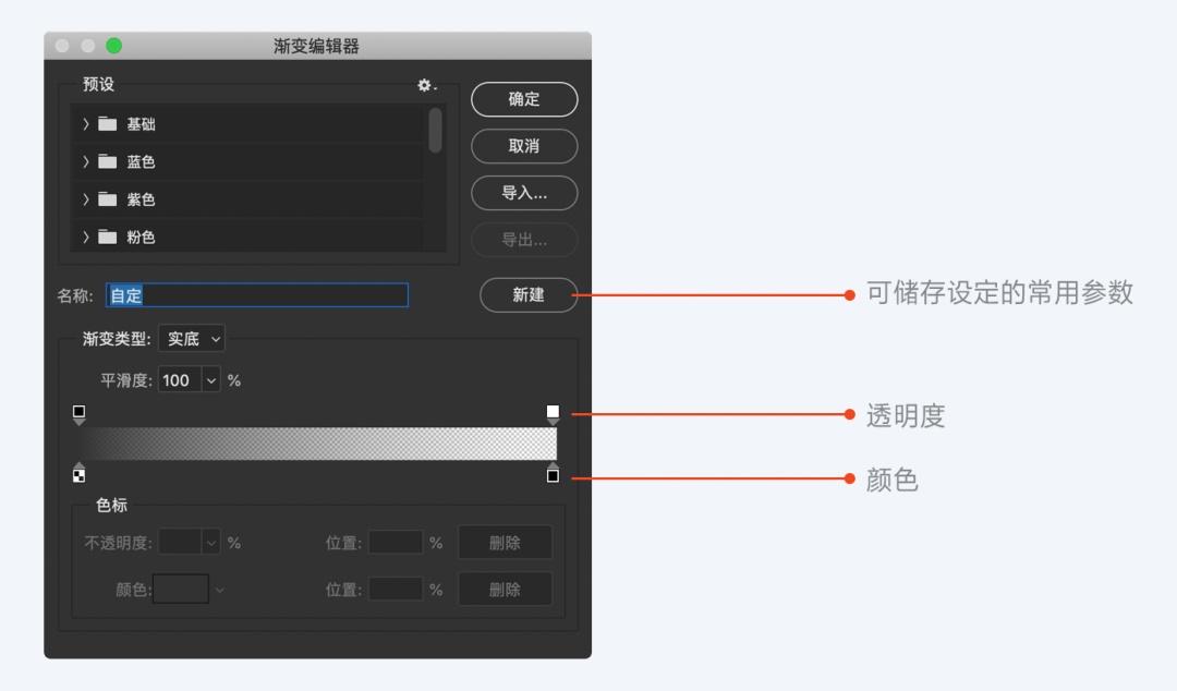 超全面!保姆级的噪点插画绘制指南(附实用素材和笔刷)