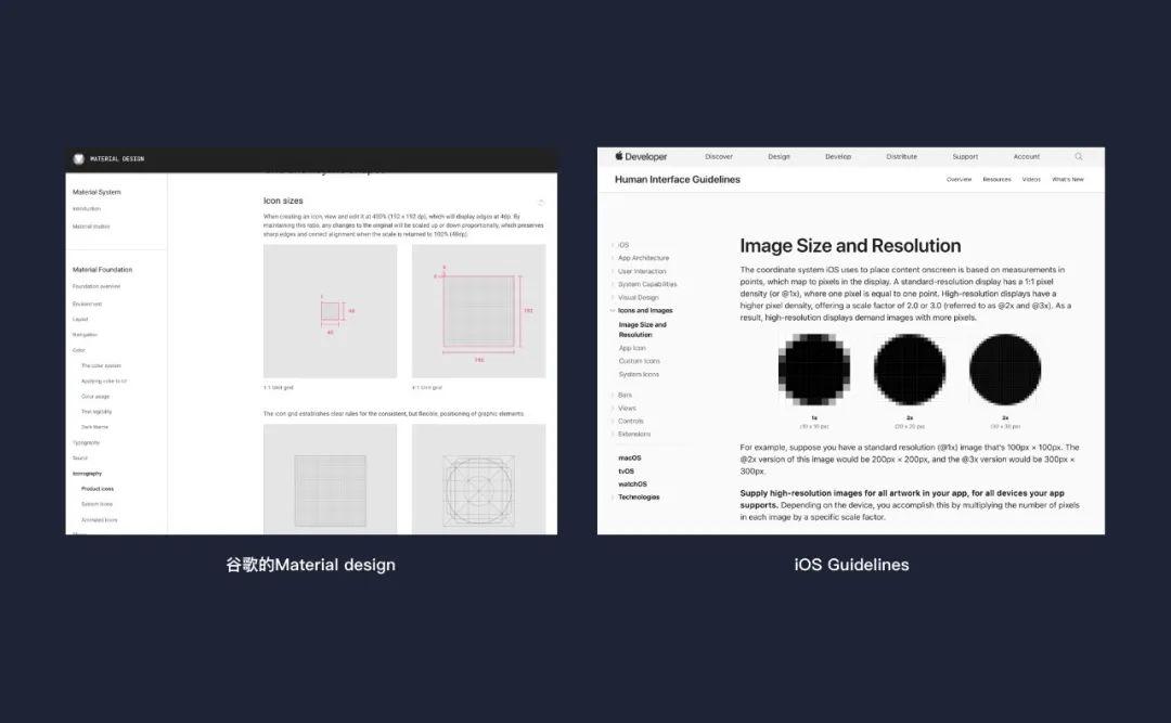 原来设计规范不需要死记硬背!腾讯设计师是这么理解和运用的!
