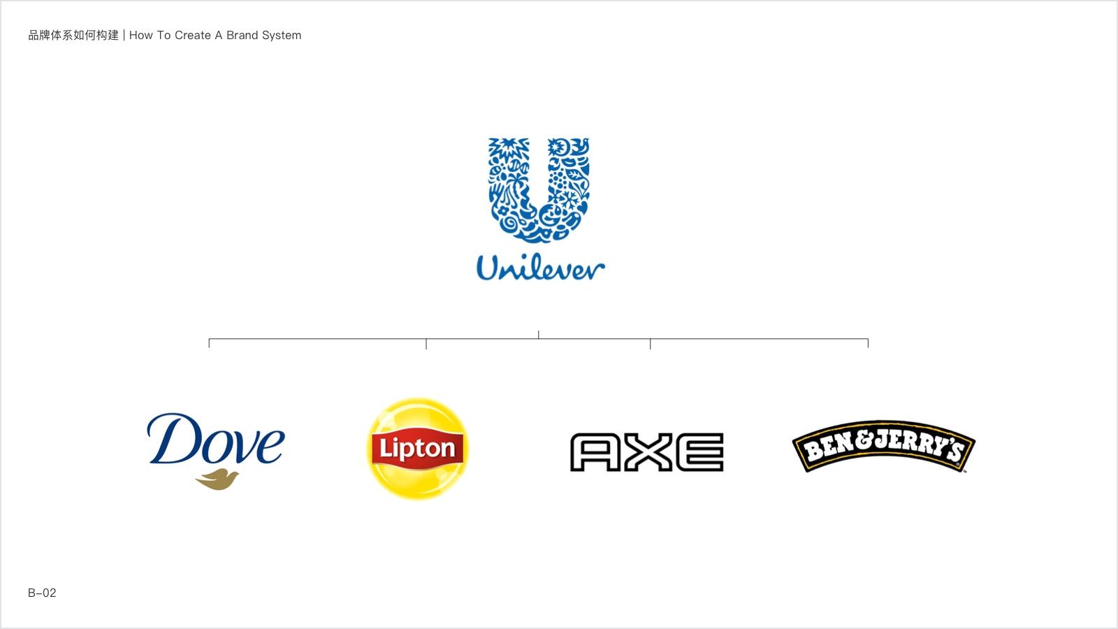 如何构建品牌体系?来看网易智企品牌体系化建设实录!
