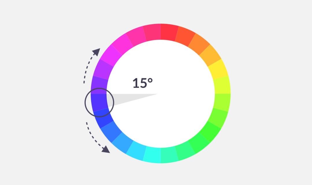 从实战出发,手把手教你推导一套色彩体系!