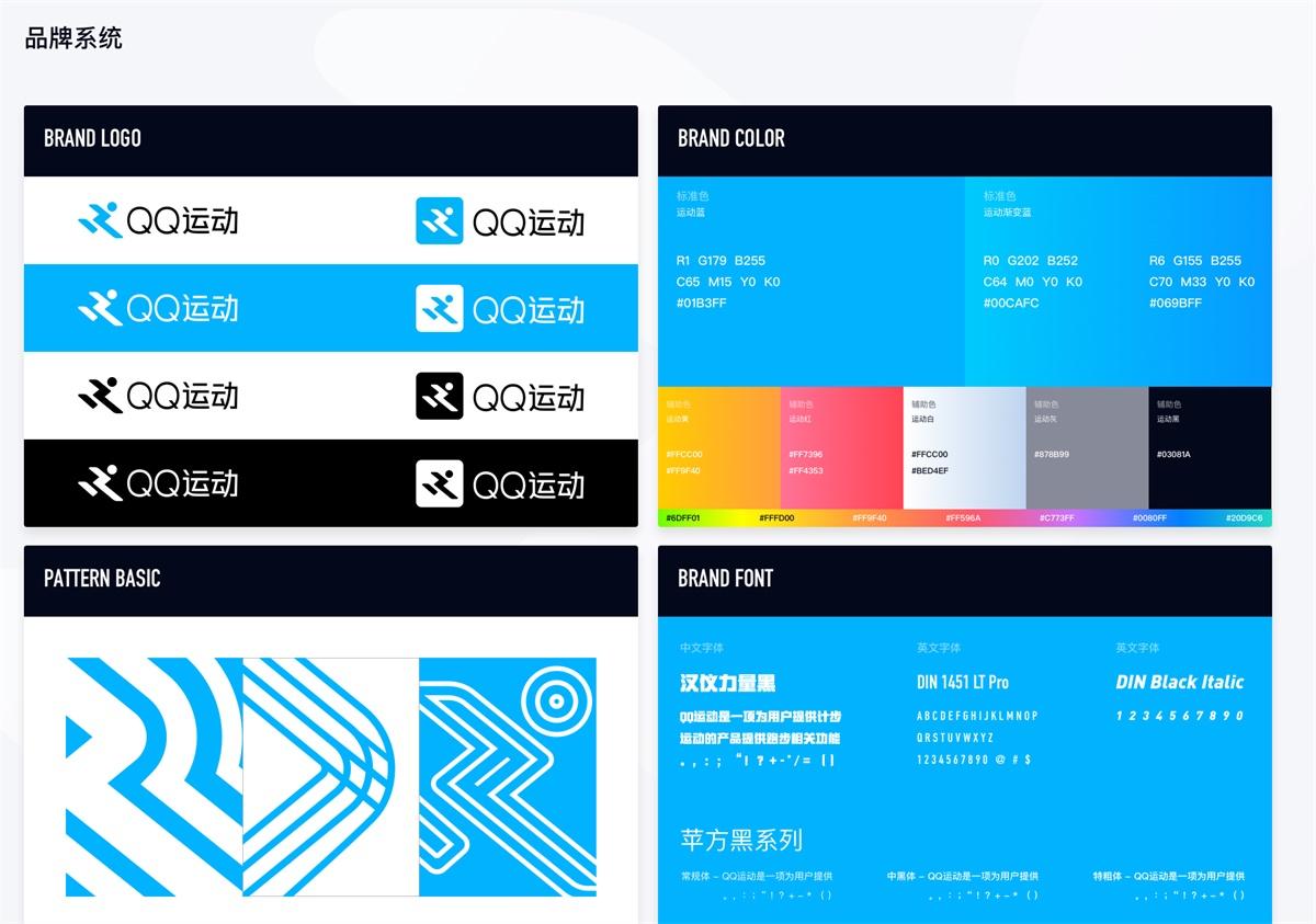 腾讯实战案例!QQ运动是如何做用户体验升级的?