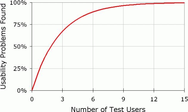 如何量化用户体验?试试阿里这个新出的「两章一分法」!