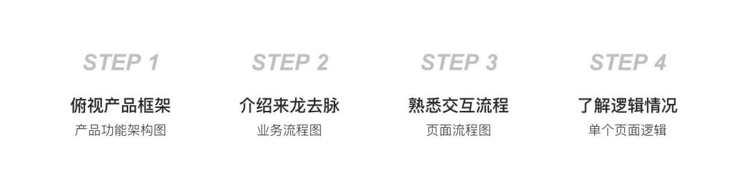 如何顺利通过设计评审?来看京东高手的实战经验!