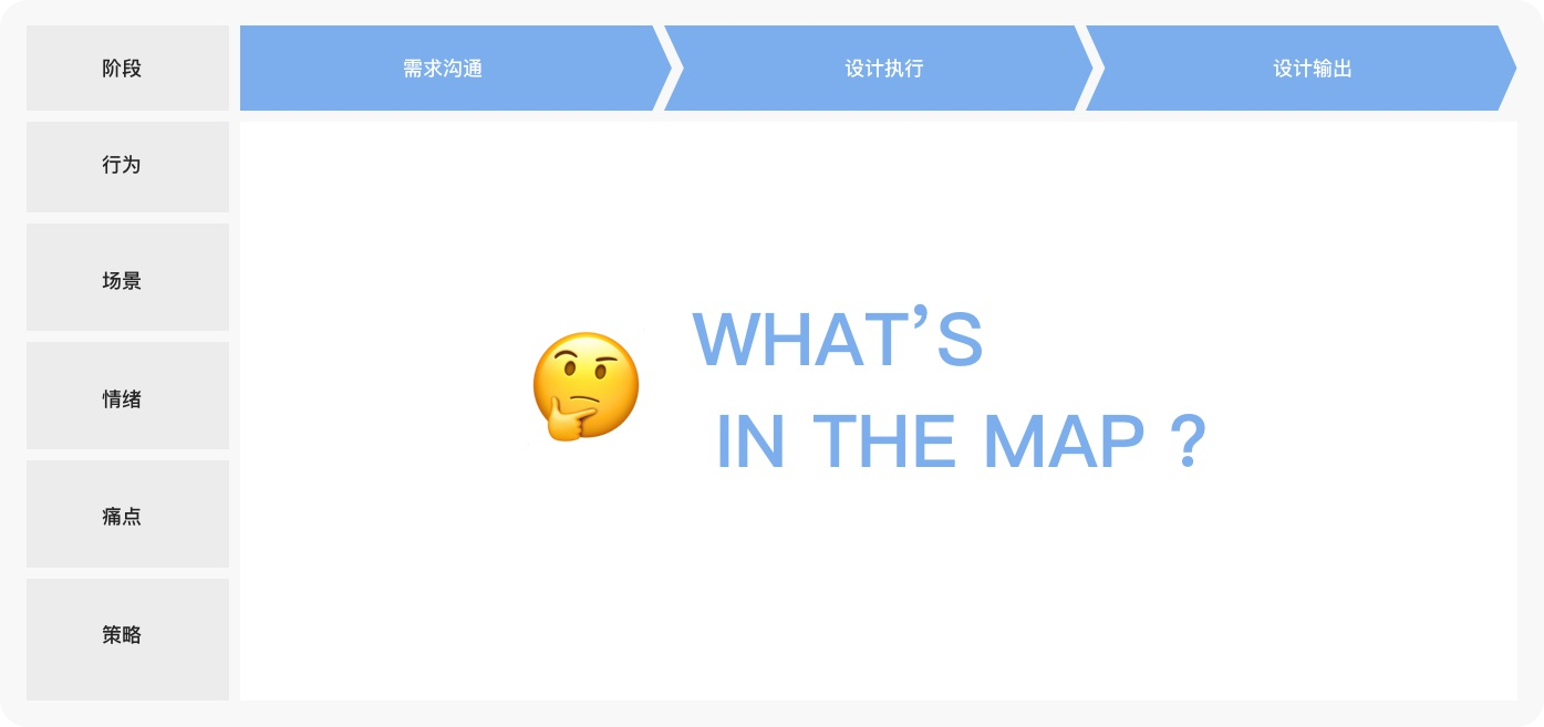 大厂出品!写给新人交互设计师的成长体验地图