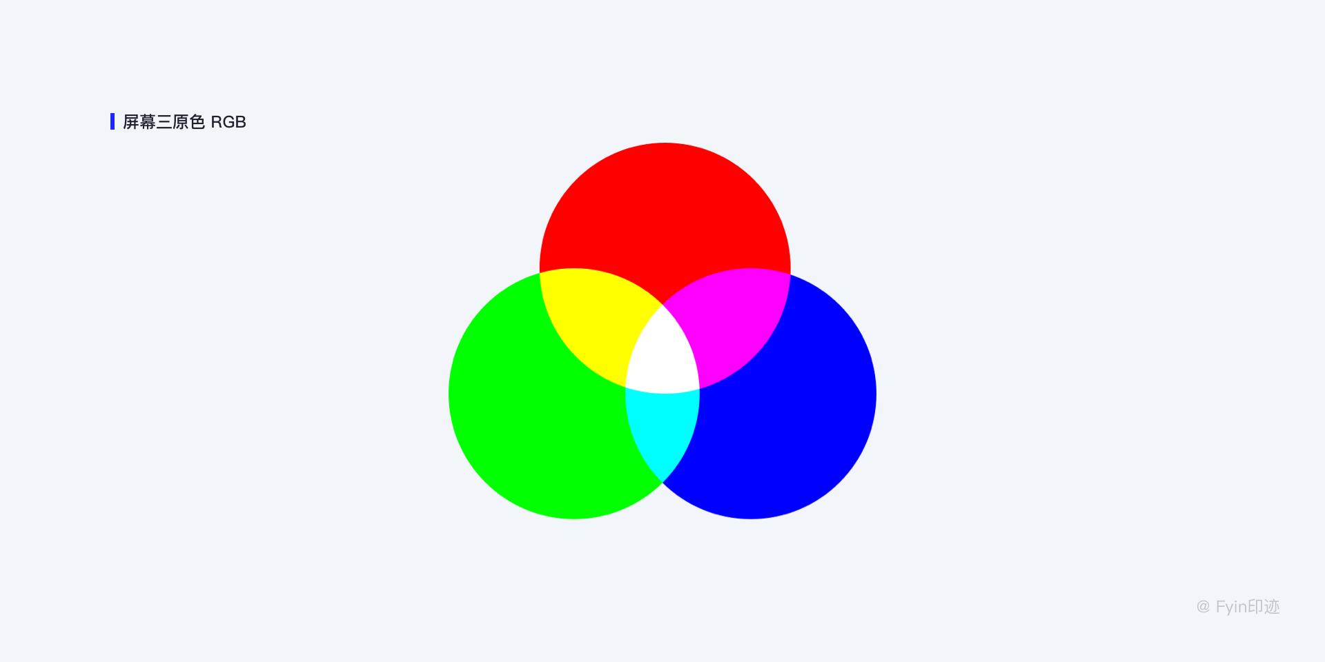 万字干货!超全面的色彩与应用指南