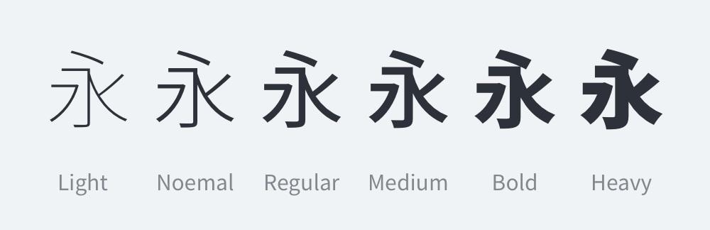 超详细!总监出品的B端设计规范指南(二):字体