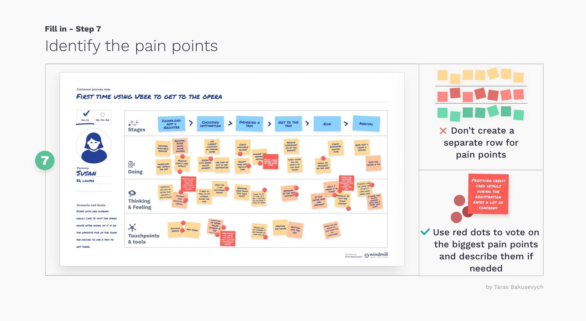 九个步骤搞定!用户历程图终极制作指南(附模板)