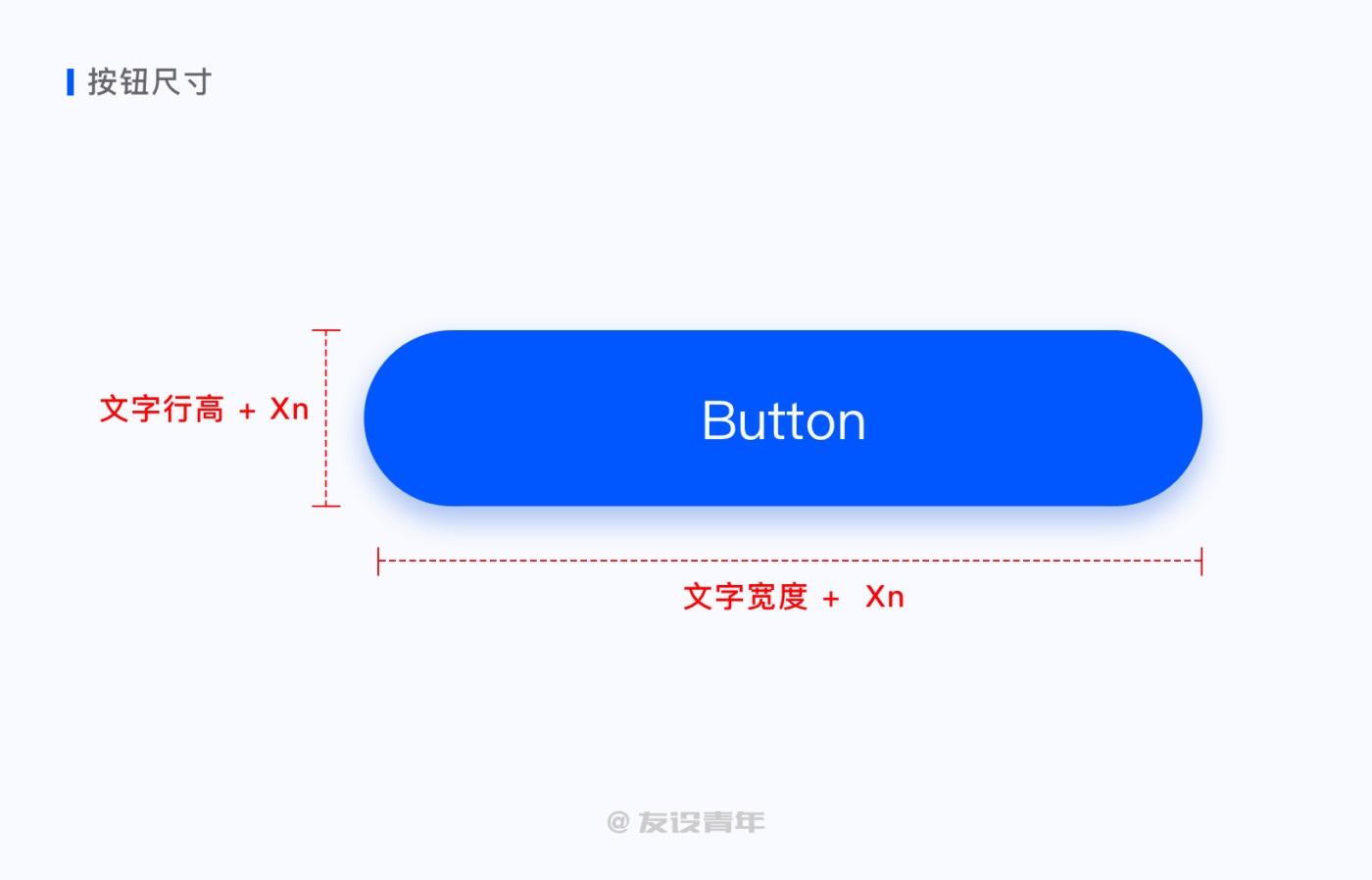 超多细节!用一篇文章带你全面了解按钮设计<i></i>