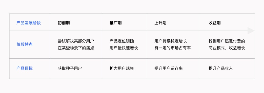 如何将用户反馈转化为需求落地?来看京东高手的总结