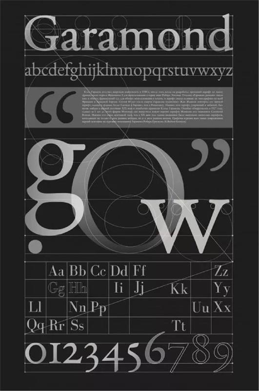 有哪些好看免费的英文衬线字体?(附打包下载)