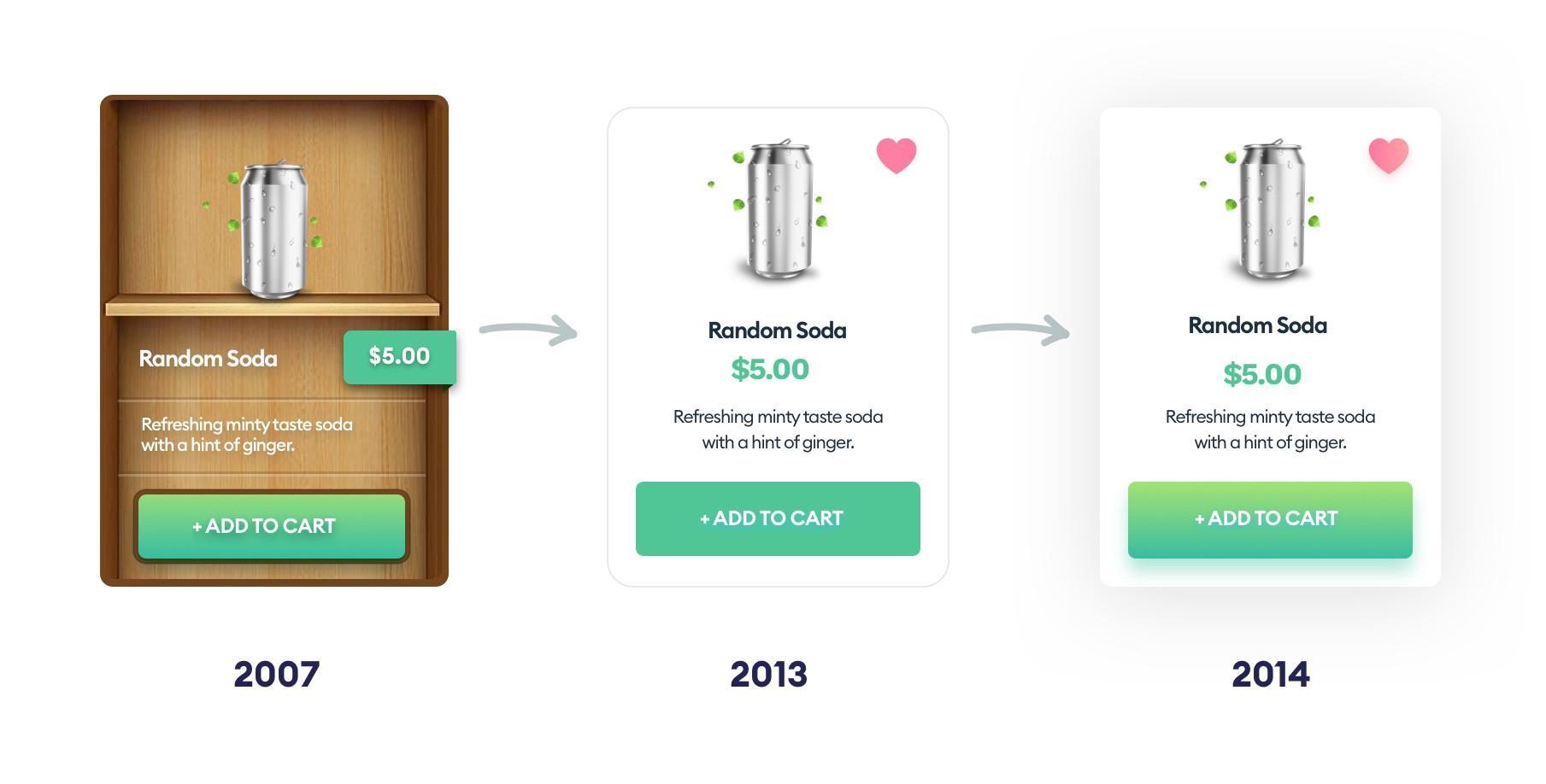 2021 年,UI设计师最值得跟进的新趋势「极光风」<i></i>
