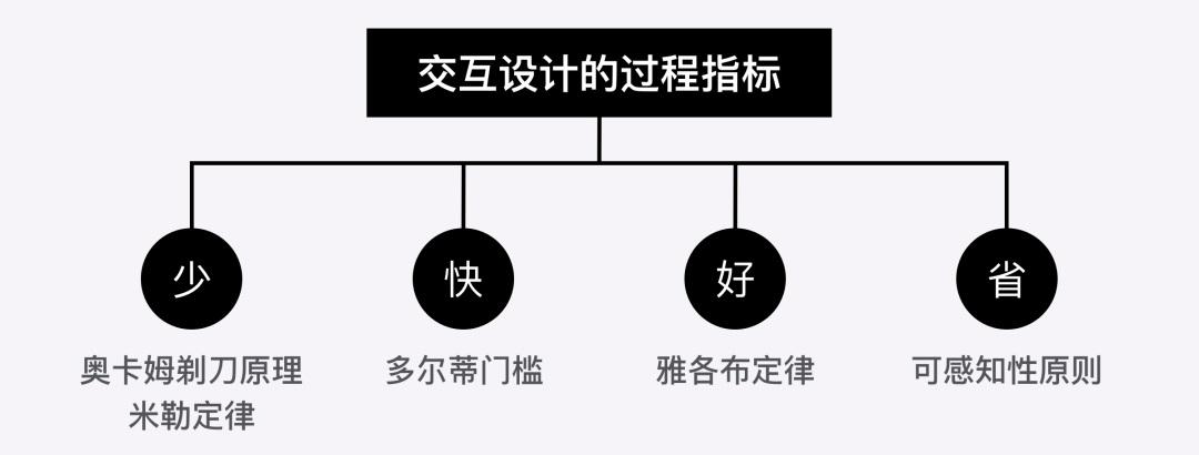 壹周速读:点铁成金的设计样机