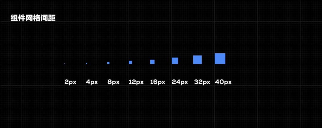 80%的设计师都摸不清,设计系统中究竟用几种网格?