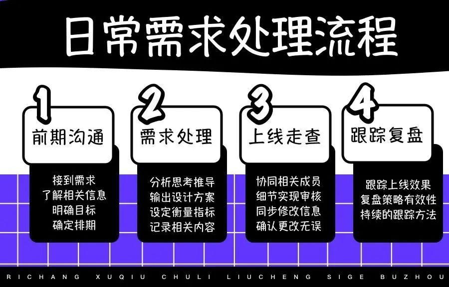用4张大厂表格,帮你有效提升协作效率!