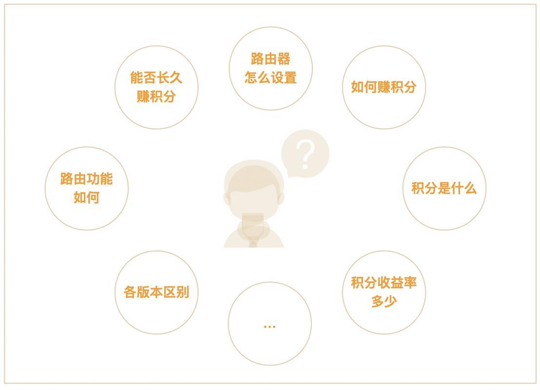 用京东2个爆款案例,聊聊如何驱动用户转化?