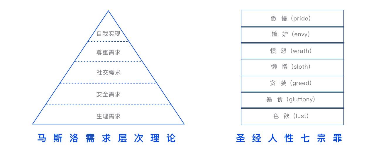 基础科普!产品设计「需求分析」入门简册