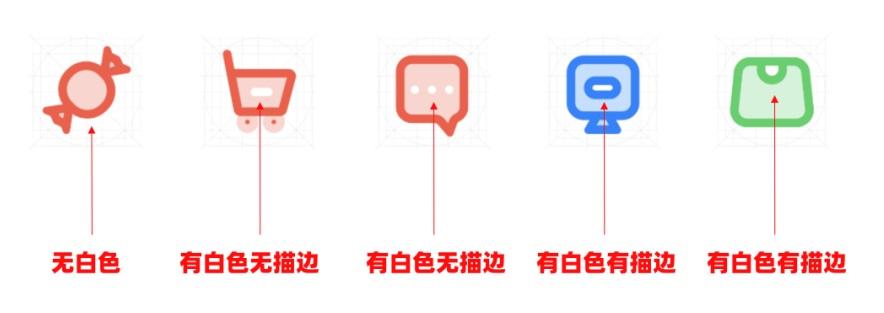图标统一性不强?来看腾讯设计师总结的这9个自检要素表