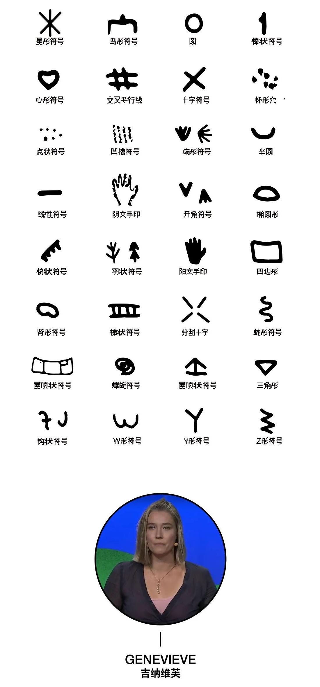 版式设计找不到灵感?学会图形符号超容易出效果!