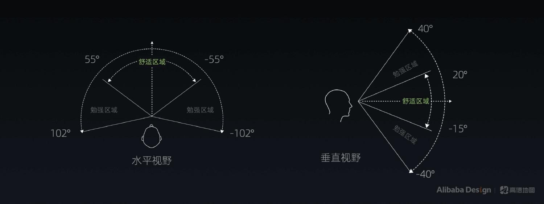 最近爆火的高德AR导航,是如何从无到有设计的?