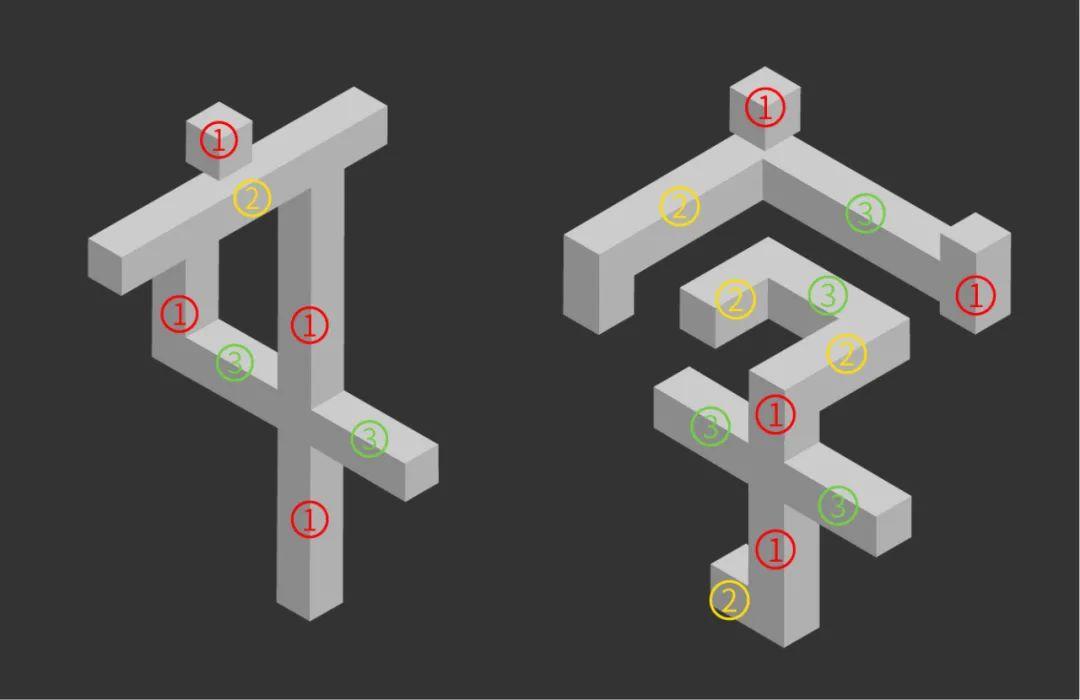 让视觉更有张力的矛盾空间字体,是如何设计的?(下)