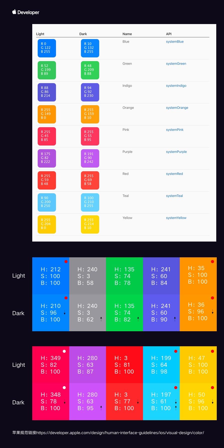 学会HSB色彩模式,让配色有理有据!