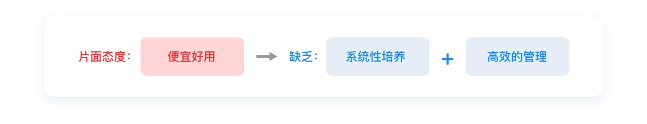 写给 UI 设计实习生的成长指南(上篇)