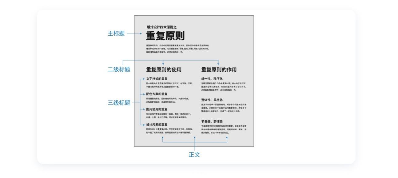 写给 UI 设计实习生的成长指南(中篇)