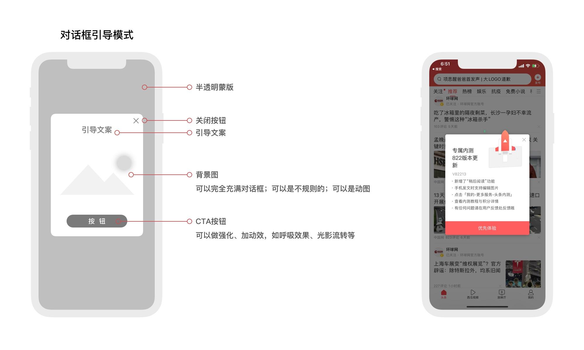 移动端引导设计指南(一):常见设计模式科普