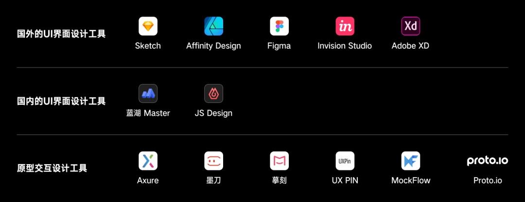 2021年UI设计软件到底该用哪个?来看这篇全面盘点!