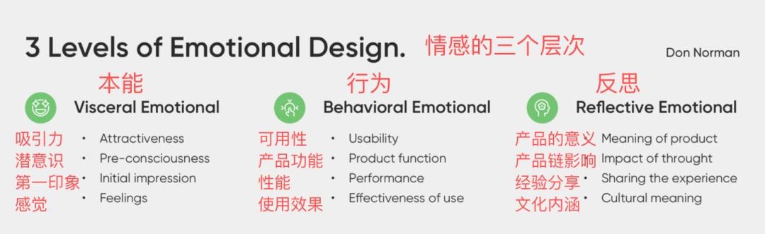 掌握这10条设计理论,帮你做出更容易过稿的体验设计