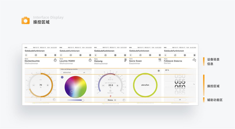 7000+超详细智能产品深度解析:智能面板篇