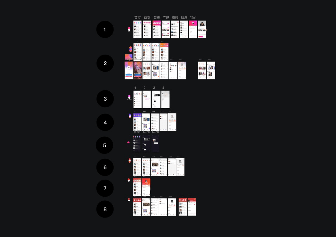 壹周速读:提升日常设计效率的工具 & 技巧