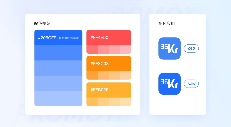 实战案例复盘!36氪APP 9.0全新设计升级背后的思路