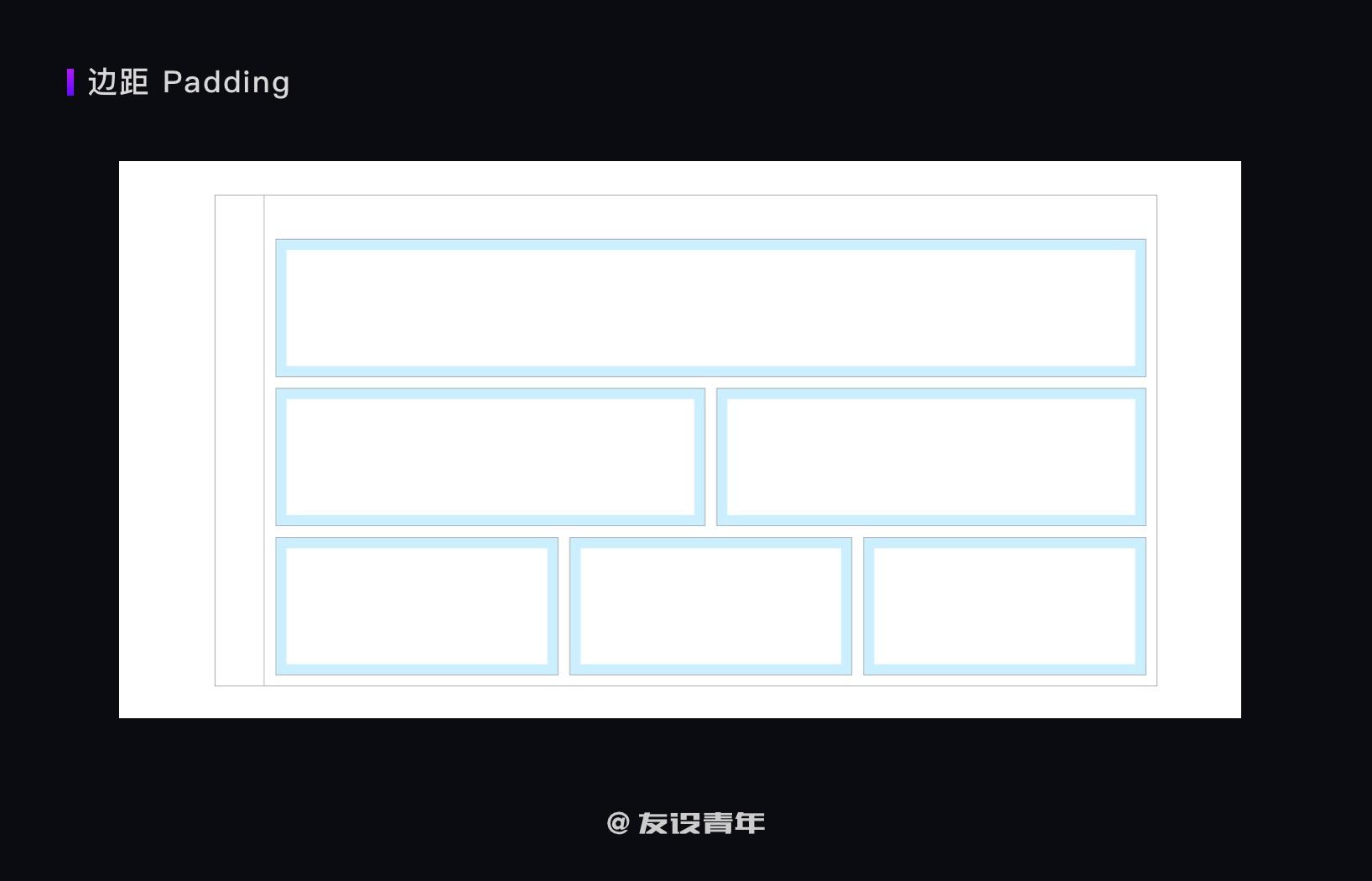 如何搭建B端设计规范?这篇5800字的指南快收下!