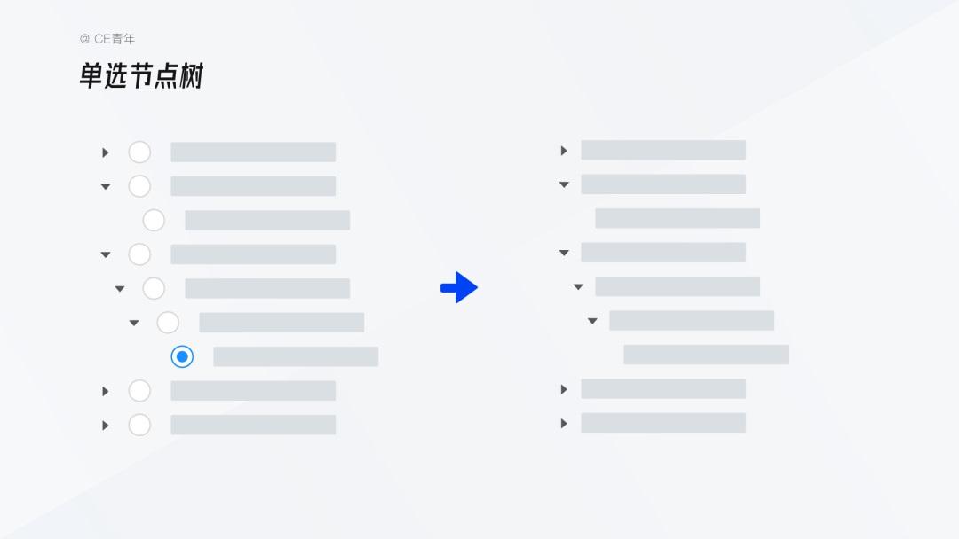 超全面的B端设计指南:树形选择
