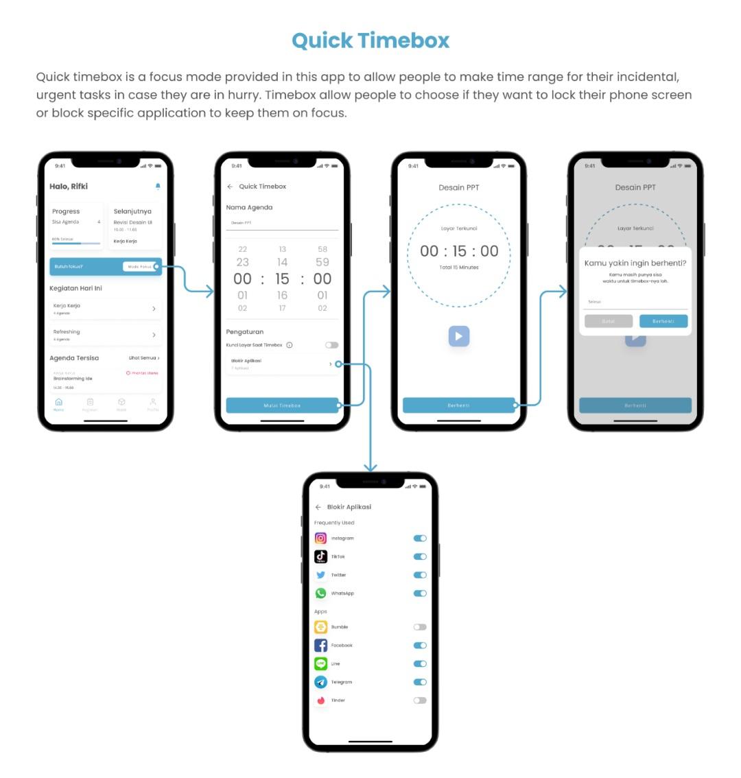 实战案例复盘!如何设计一款实用的时间管理 APP?