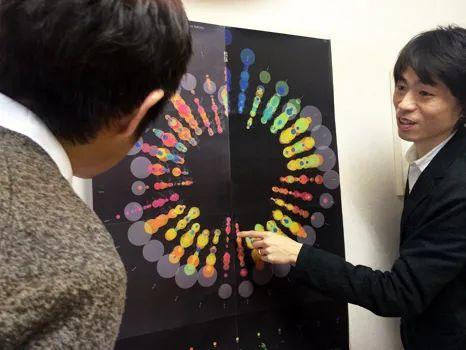 信息可视化是什么?来看看日本设计大牛是怎么做的!