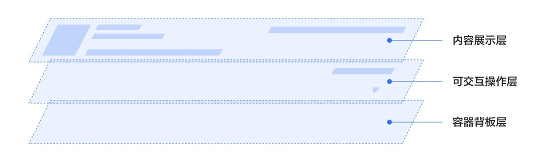 如何打造一个优秀的C端组件库?来看贝壳设计的实战案例!