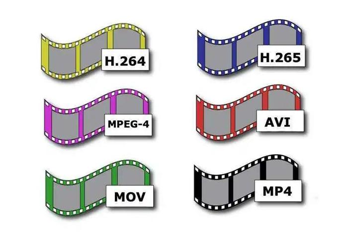 视频压缩标准简史:从 1929 到 2020