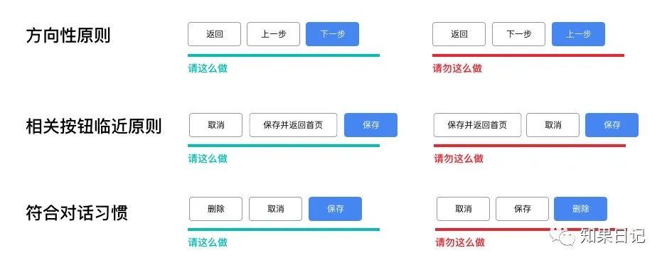 壹周速读:B端设计新手入门指南