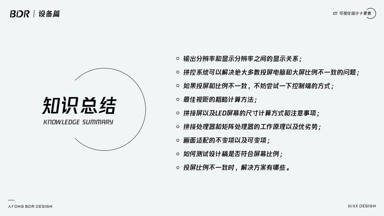 超全面的数据可视化设计指南(一):设备篇