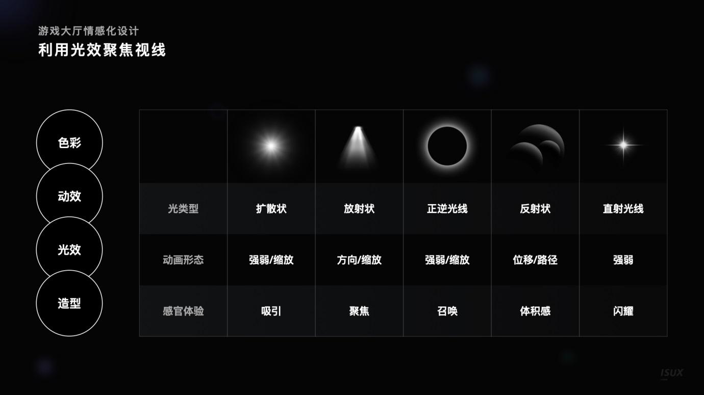 腾讯实战!QQ音视频娱乐社交设计案例复盘